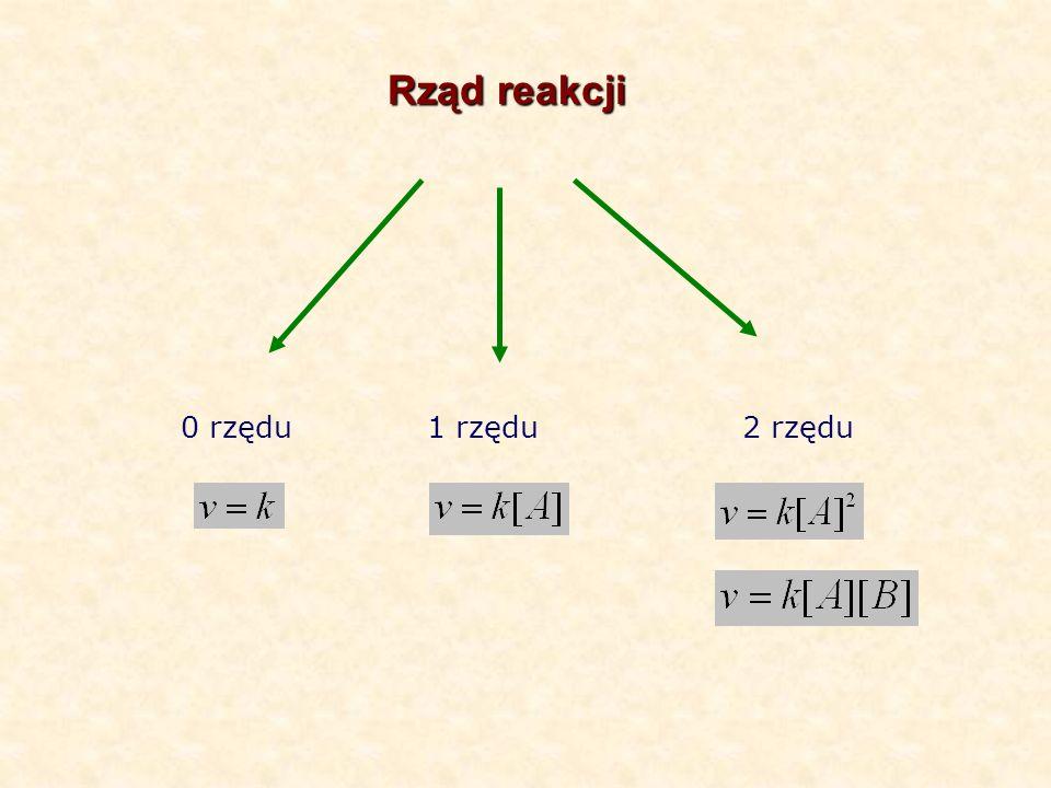 0 rzędu1 rzędu2 rzędu Rząd reakcji