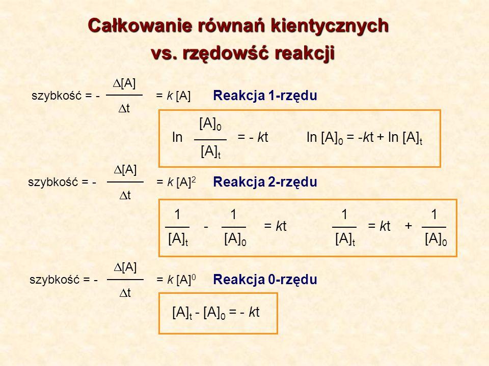 szybkość = - [A] t = k [A]szybkość = - [A] t = k [A] 0 szybkość = - [A] t = k [A] 2 Reakcja 1-rzędu Reakcja 2-rzędu Reakcja 0-rzędu ln [A] 0 [A] t = - ktln [A] 0 = -kt + ln [A] t 1 [A] t 1 [A] 0 - = kt 1 [A] t 1 [A] 0 += kt [A] t - [A] 0 = - kt Całkowanie równań kientycznych vs.