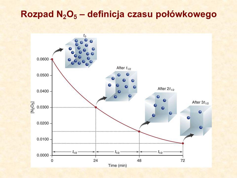 Rozpad N 2 O 5 – definicja czasu połówkowego