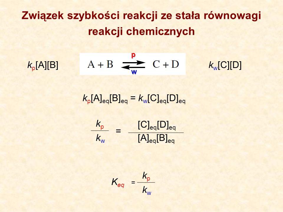 Związek szybkości reakcji ze stała równowagi reakcji chemicznych k p [A][B] p w k w [C][D] k p [A] eq [B] eq = k w [C] eq [D] eq kpkp kwkw = [C] eq [D] eq [A] eq [B] eq kpkp kwkw K eq =