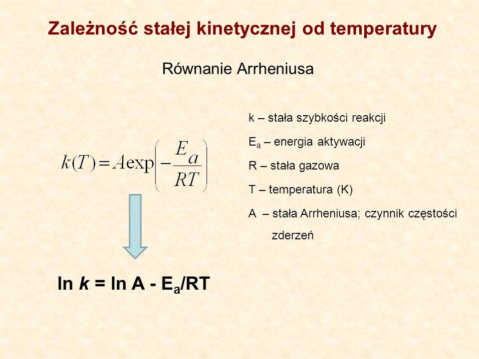 ln k = ln A - E a /RT k – stała szybkości reakcji E a – energia aktywacji R – stała gazowa T – temperatura (K) A – stała Arrheniusa; czynnik częstości zderzeń Zależność stałej kinetycznej od temperatury Równanie Arrheniusa