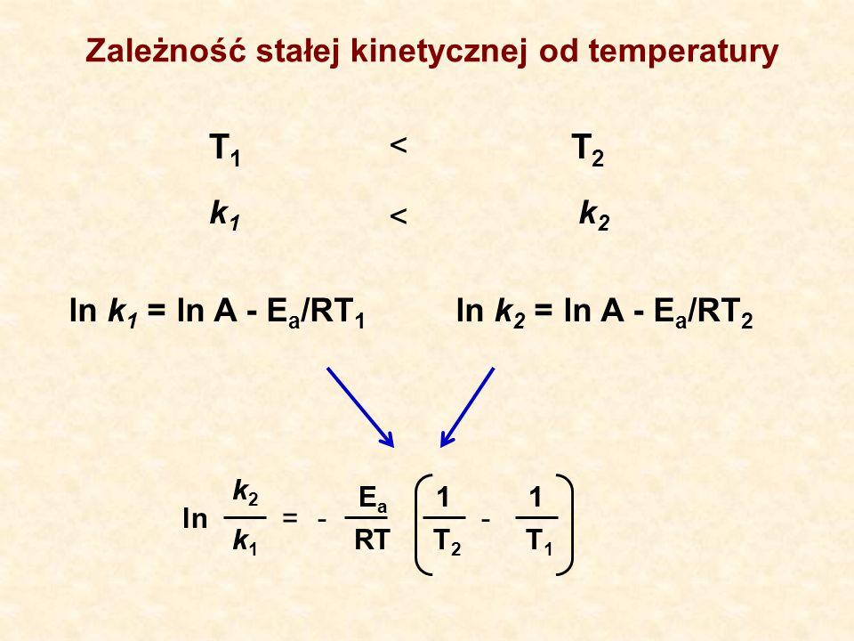 ln k2k2 k1k1 = EaEa RT - 1 T2T2 1 T1T1 - Zależność stałej kinetycznej od temperatury ln k 1 = ln A - E a /RT 1 ln k 2 = ln A - E a /RT 2 T1T1 T2T2 < k1k1 k2k2 <