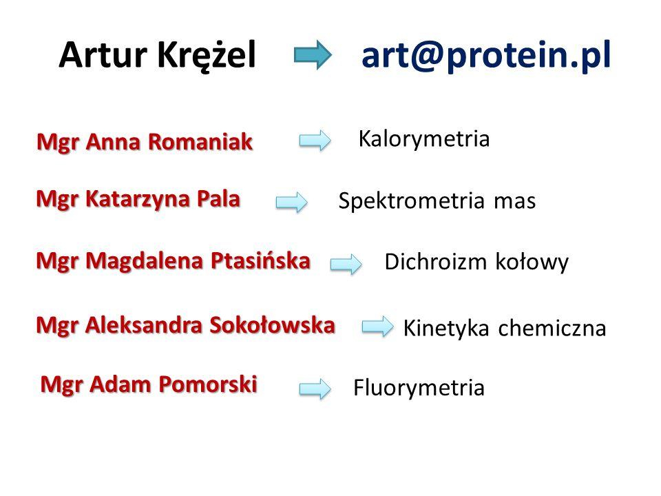 Artur Krężelart@protein.pl Mgr Adam Pomorski Spektrometria mas Dichroizm kołowy Kinetyka chemiczna Fluorymetria Kalorymetria Mgr Anna Romaniak Mgr Kat