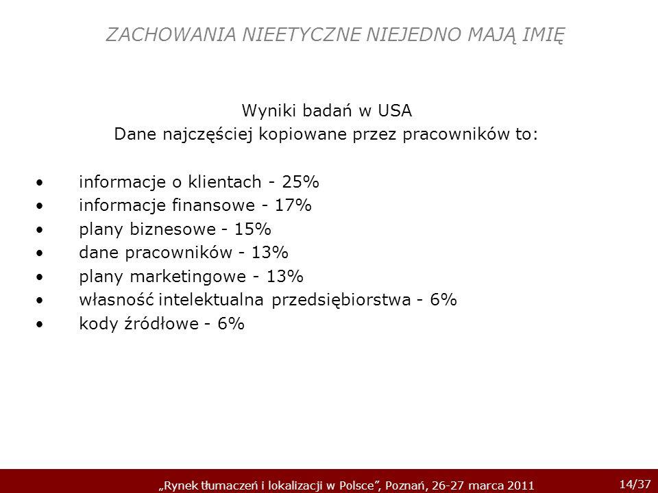 14/37 Rynek tłumaczeń i lokalizacji w Polsce, Poznań, 26-27 marca 2011 ZACHOWANIA NIEETYCZNE NIEJEDNO MAJĄ IMIĘ Wyniki badań w USA Dane najczęściej ko