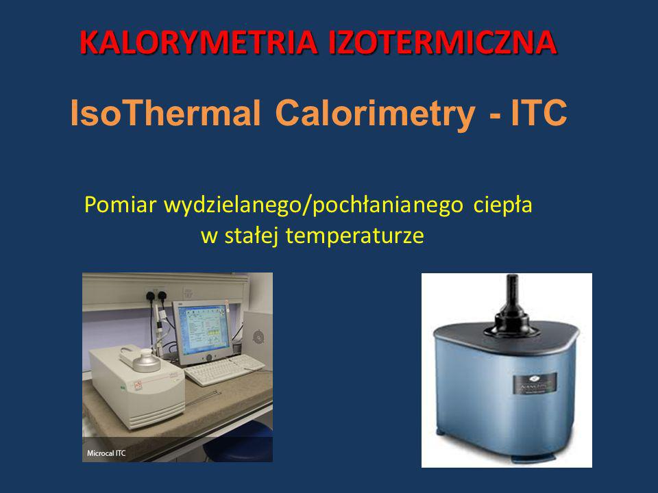 KALORYMETRIA IZOTERMICZNA IsoThermal Calorimetry - ITC Pomiar wydzielanego/pochłanianego ciepła w stałej temperaturze
