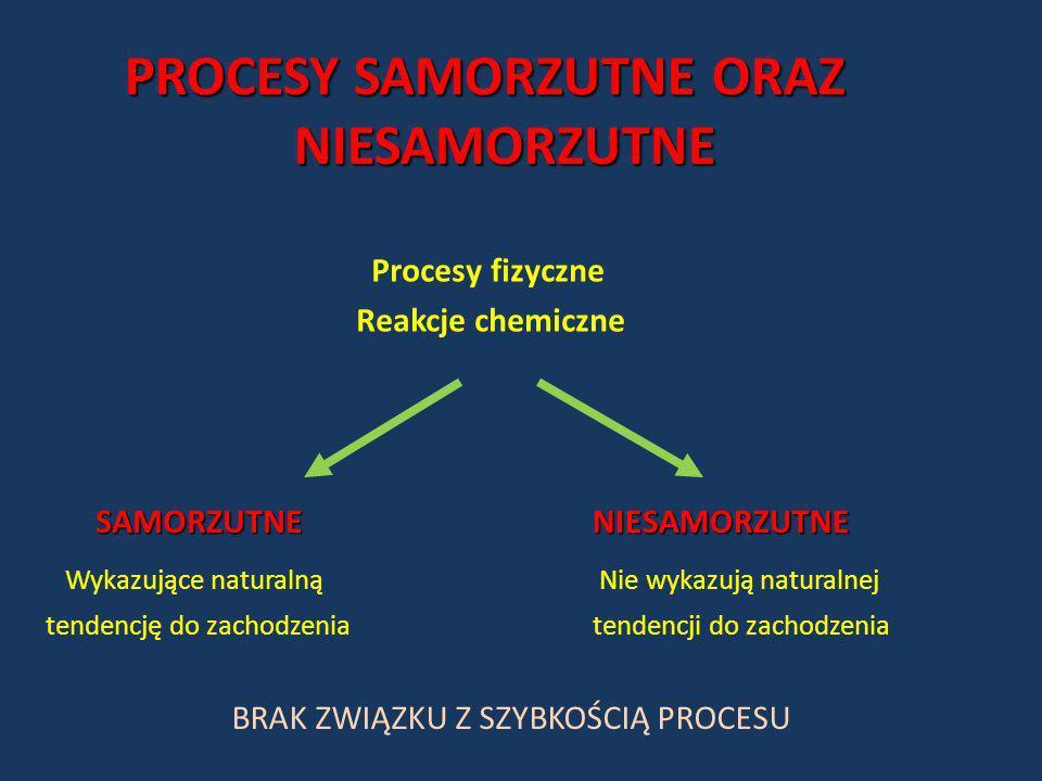 PROCESY SAMORZUTNE ORAZ NIESAMORZUTNE NIESAMORZUTNE Procesy fizyczne Reakcje chemiczne SAMORZUTNENIESAMORZUTNE Wykazujące naturalną tendencję do zacho