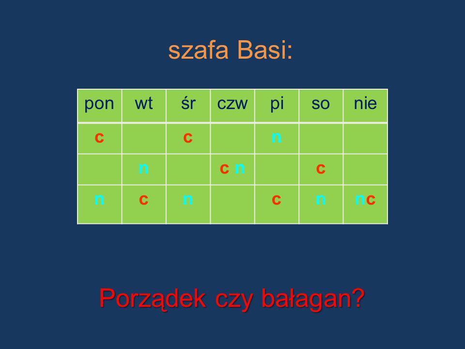 szafa Basi: Porządek czy bałagan? ponwtśrczwpisonie ccn nc nc nc ncncnncnc