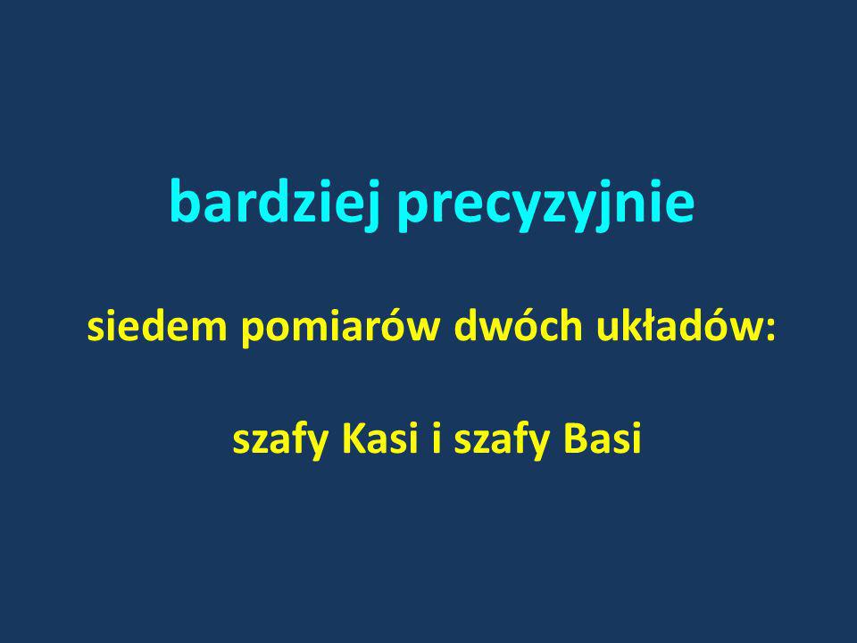 bardziej precyzyjnie siedem pomiarów dwóch układów: szafy Kasi i szafy Basi