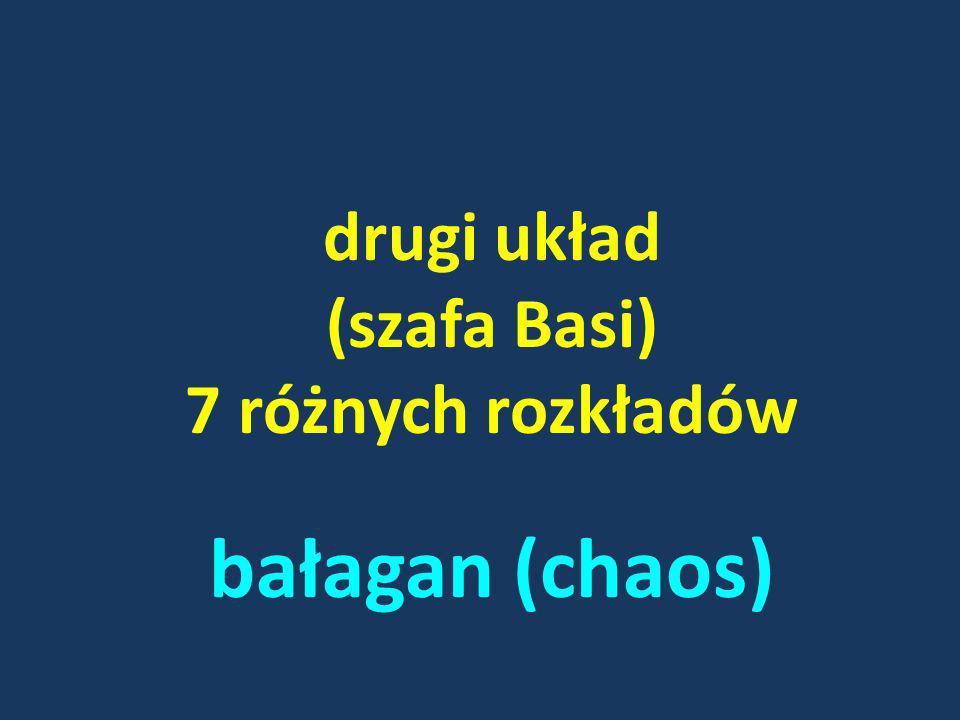 drugi układ (szafa Basi) 7 różnych rozkładów bałagan (chaos)