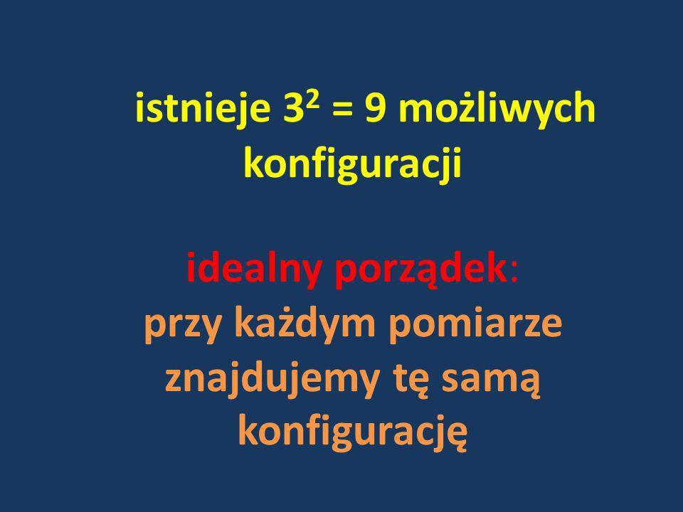 istnieje 3 2 = 9 możliwych konfiguracji idealny porządek: przy każdym pomiarze znajdujemy tę samą konfigurację