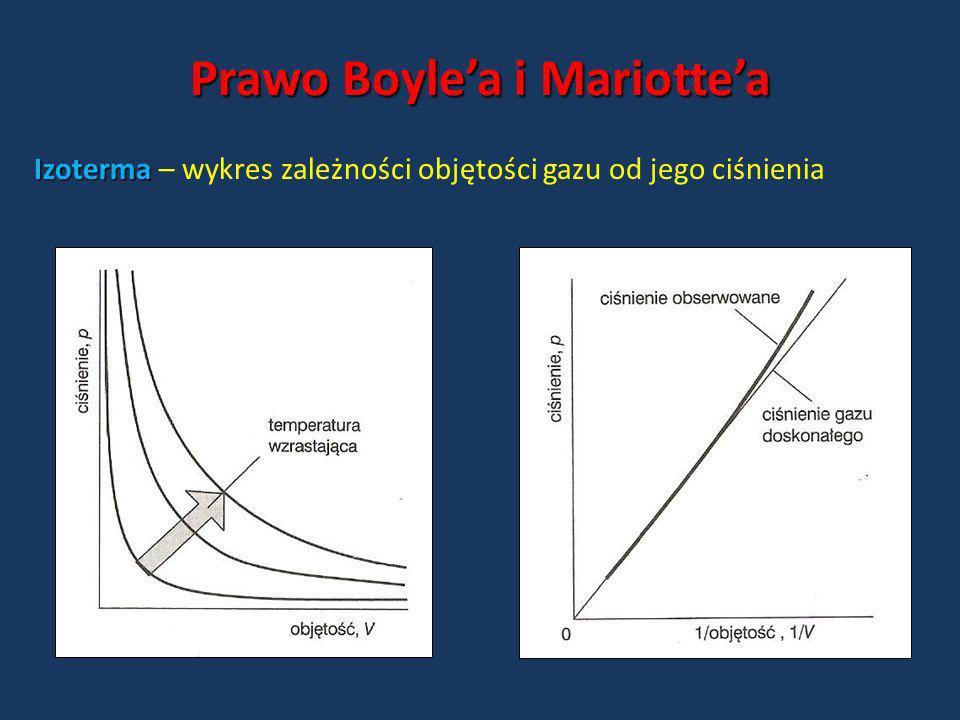 Izoterma Izoterma – wykres zależności objętości gazu od jego ciśnienia Prawo Boylea i Mariottea