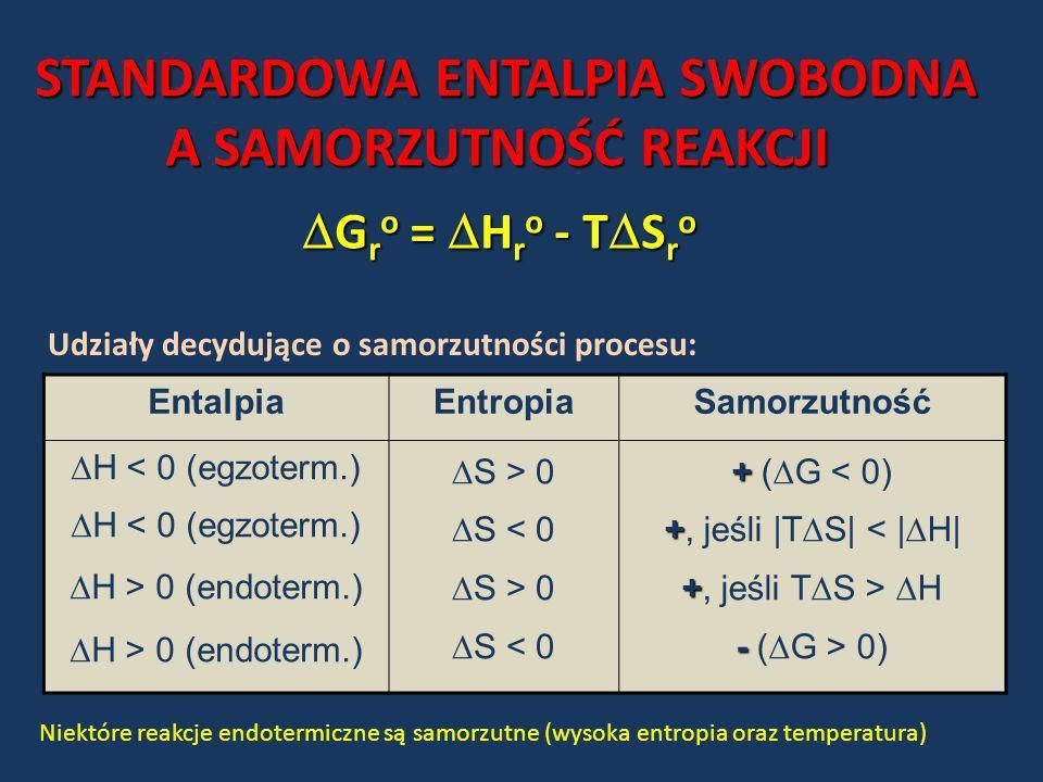 G r o = H r o - T S r o G r o = H r o - T S r o STANDARDOWA ENTALPIA SWOBODNA A SAMORZUTNOŚĆ REAKCJI A SAMORZUTNOŚĆ REAKCJI EntalpiaEntropiaSamorzutno