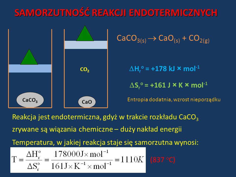 CaCO 3 CaO CO 2 CaCO 3(s) CaO (s) + CO 2(g) SAMORZUTNOŚĆ REAKCJI ENDOTERMICZNYCH H r o = +178 kJ × mol -1 S r o = +161 J × K × mol -1 Reakcja jest end