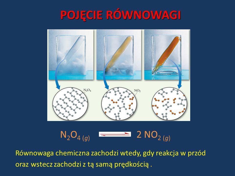 POJĘCIE RÓWNOWAGI N 2 O 4 (g) 2 NO 2 (g) Równowaga chemiczna zachodzi wtedy, gdy reakcja w przód oraz wstecz zachodzi z tą samą prędkością.