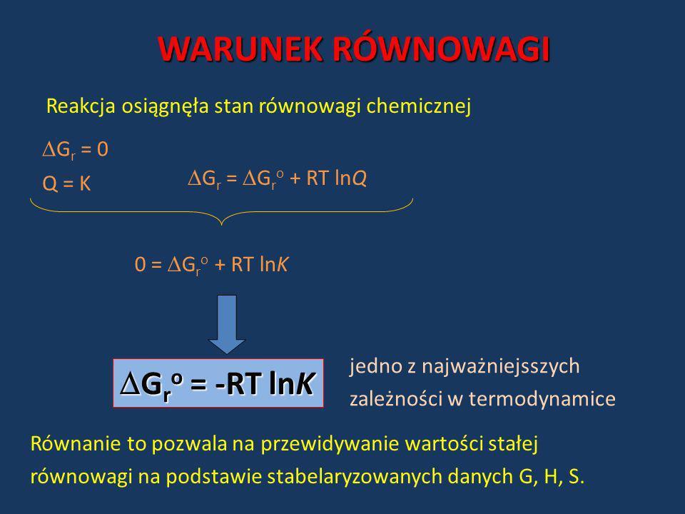 Reakcja osiągnęła stan równowagi chemicznej G r = 0 Q = K WARUNEK RÓWNOWAGI G r = G r o + RT lnQ 0 = G r o + RT lnK G r o = -RT lnK G r o = -RT lnK je