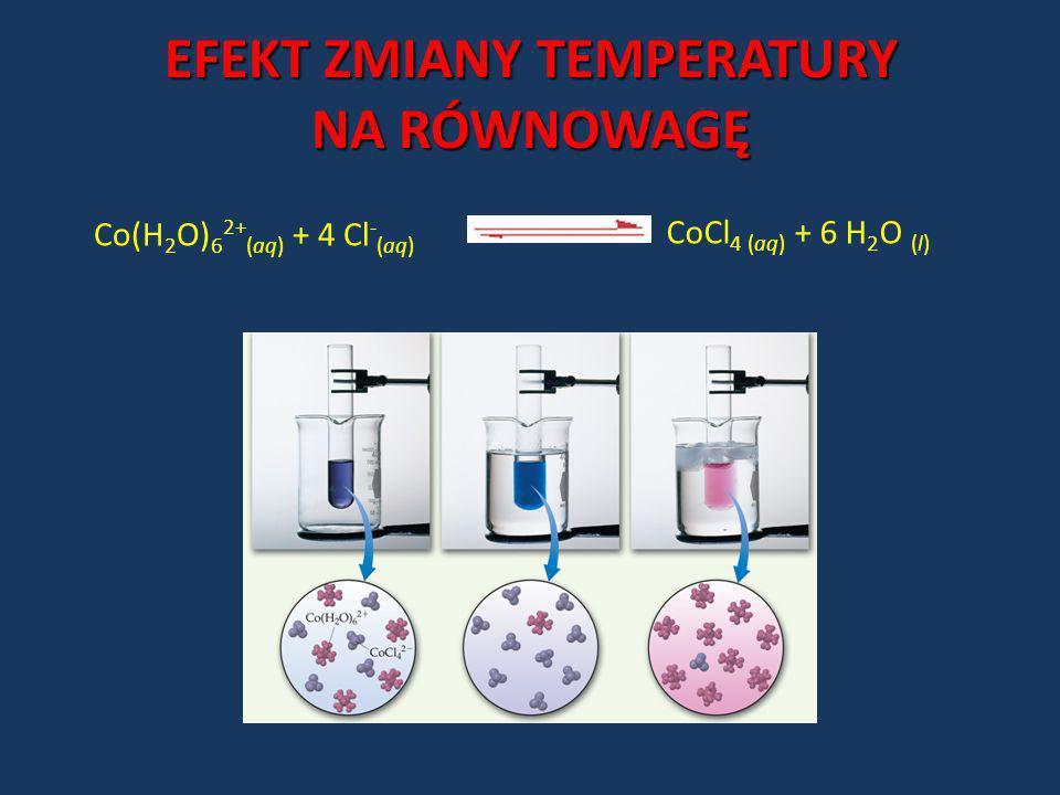 Co(H 2 O) 6 2+ (aq) + 4 Cl - (aq) CoCl 4 (aq) + 6 H 2 O (l) EFEKT ZMIANY TEMPERATURY NA RÓWNOWAGĘ