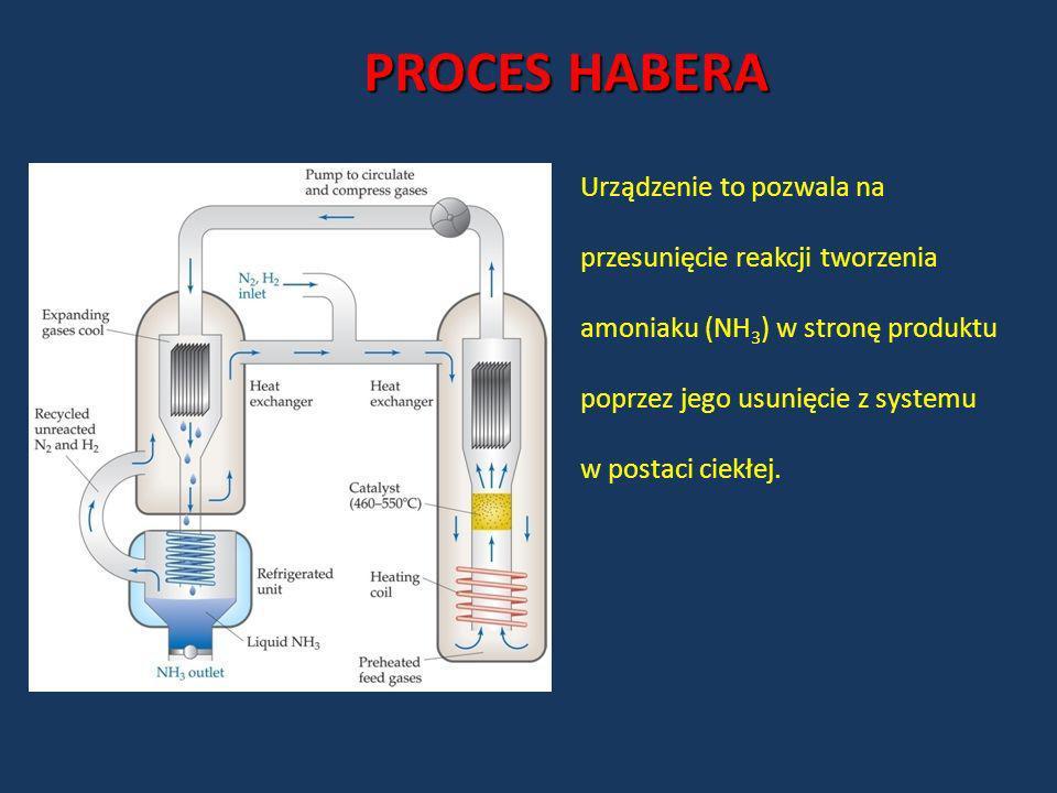 PROCES HABERA Urządzenie to pozwala na przesunięcie reakcji tworzenia amoniaku (NH 3 ) w stronę produktu poprzez jego usunięcie z systemu w postaci ci