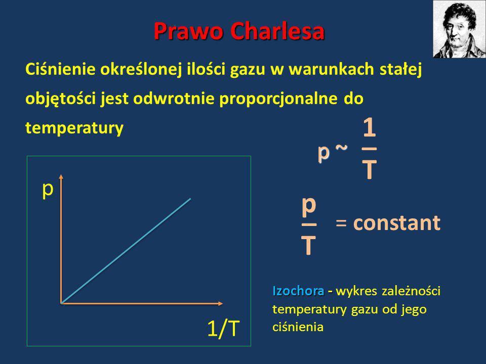 Prawo Charlesa p ~ = constant p Ciśnienie określonej ilości gazu w warunkach stałej objętości jest odwrotnie proporcjonalne do temperatury Izochora -