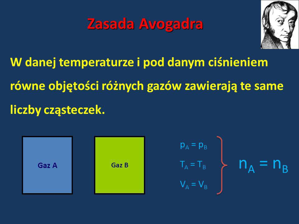 Zasada Avogadra W danej temperaturze i pod danym ciśnieniem równe objętości różnych gazów zawierają te same liczby cząsteczek. Gaz A Gaz B p A = p B T