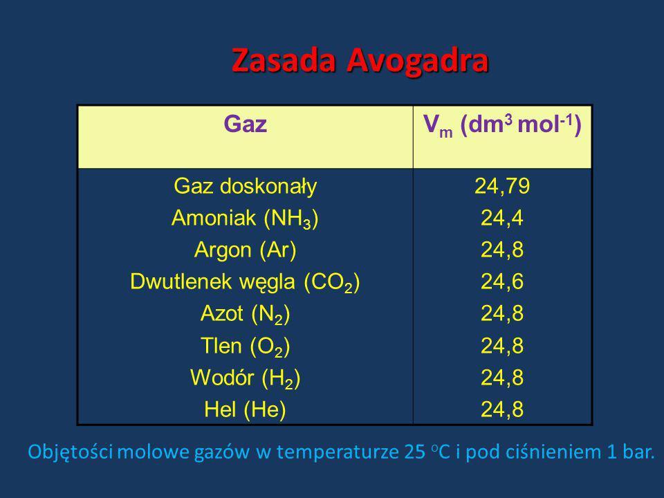 GazV m (dm 3 mol -1 ) Gaz doskonały Amoniak (NH 3 ) Argon (Ar) Dwutlenek węgla (CO 2 ) Azot (N 2 ) Tlen (O 2 ) Wodór (H 2 ) Hel (He) 24,79 24,4 24,8 2