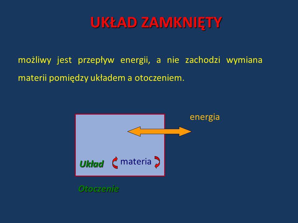 możliwy jest przepływ energii, a nie zachodzi wymiana materii pomiędzy układem a otoczeniem. energiaOtoczenie Układ materia UKŁAD ZAMKNIĘTY