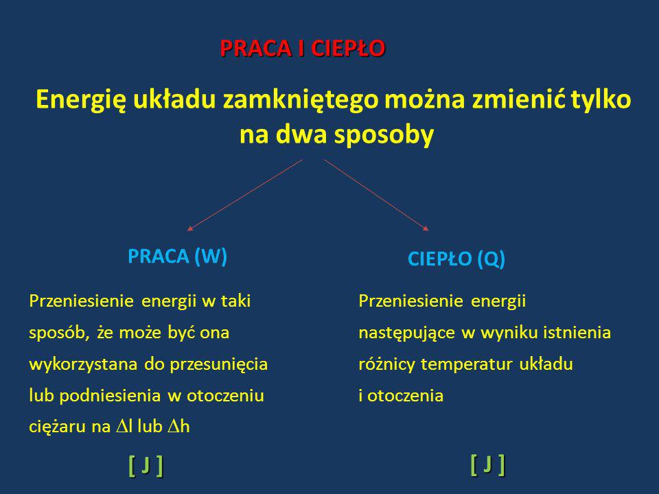 PRACA I CIEPŁO Energię układu zamkniętego można zmienić tylko na dwa sposoby PRACA (W) CIEPŁO (Q) Przeniesienie energii w taki sposób, że może być ona