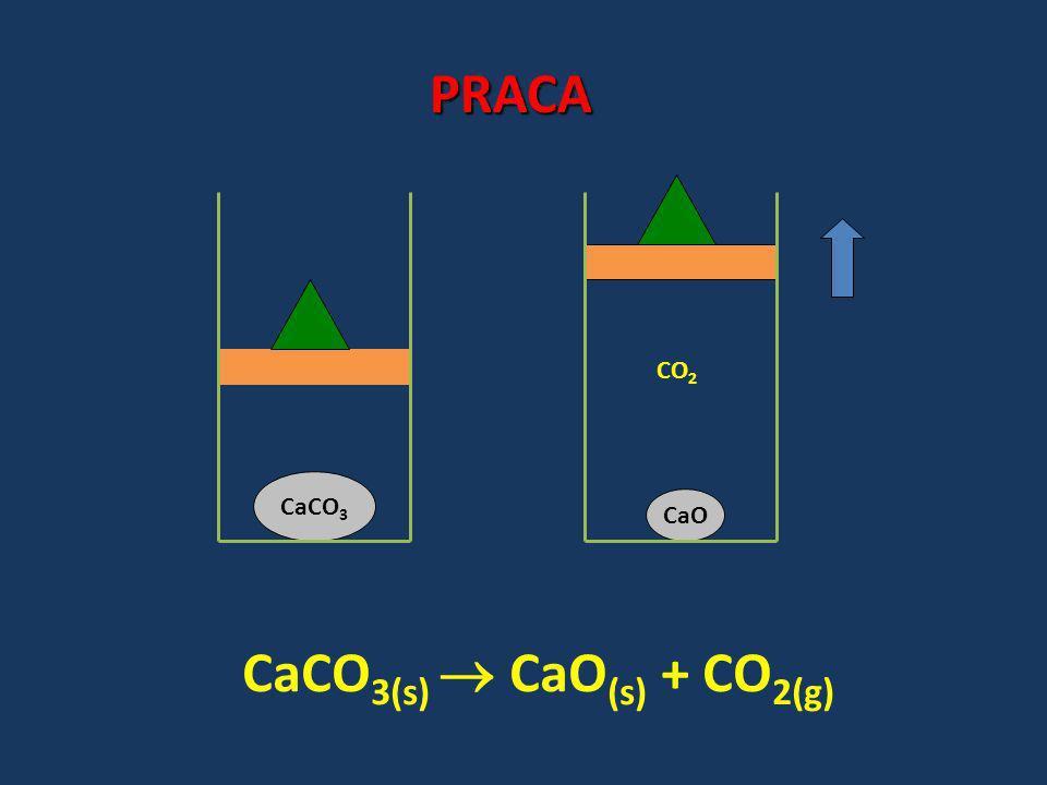 PRACA CaCO 3 CaO CO 2 CaCO 3(s) CaO (s) + CO 2(g)