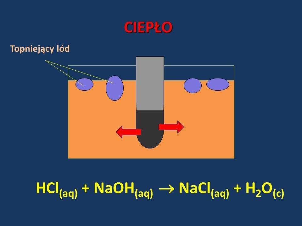 CIEPŁO Topniejący lód HCl (aq) + NaOH (aq) NaCl (aq) + H 2 O (c)