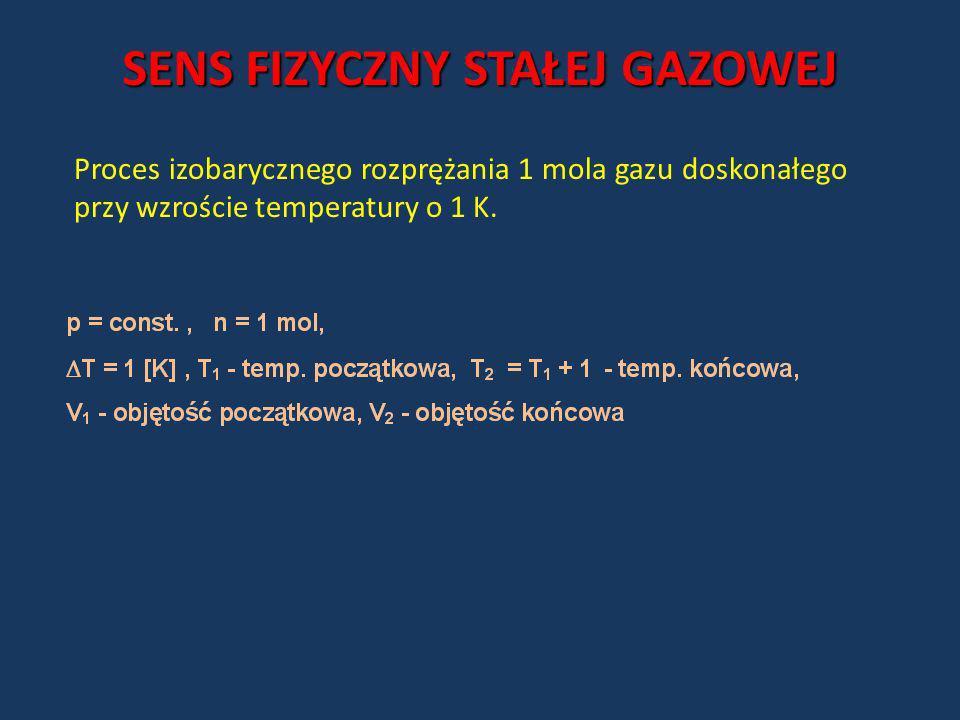 Proces izobarycznego rozprężania 1 mola gazu doskonałego przy wzroście temperatury o 1 K. SENS FIZYCZNY STAŁEJ GAZOWEJ