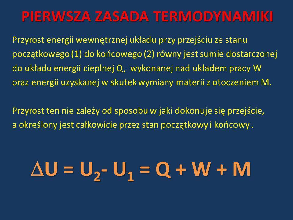 PIERWSZA ZASADA TERMODYNAMIKI Przyrost energii wewnętrznej układu przy przejściu ze stanu początkowego (1) do końcowego (2) równy jest sumie dostarczo