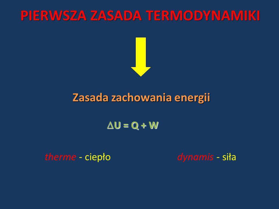 Zasada zachowania energii U = Q + W U = Q + W therme - ciepłodynamis - siła PIERWSZA ZASADA TERMODYNAMIKI