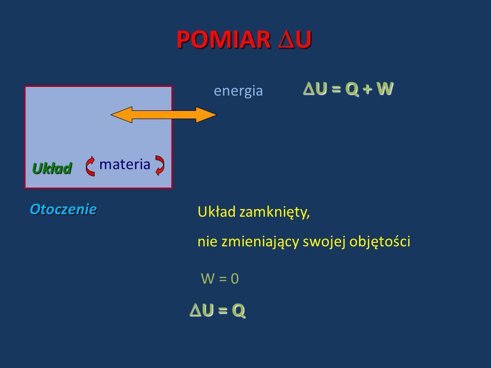 POMIAR U U = Q + W U = Q + W Układ zamknięty, nie zmieniający swojej objętości energiaOtoczenie Układ materia U = Q U = Q W = 0