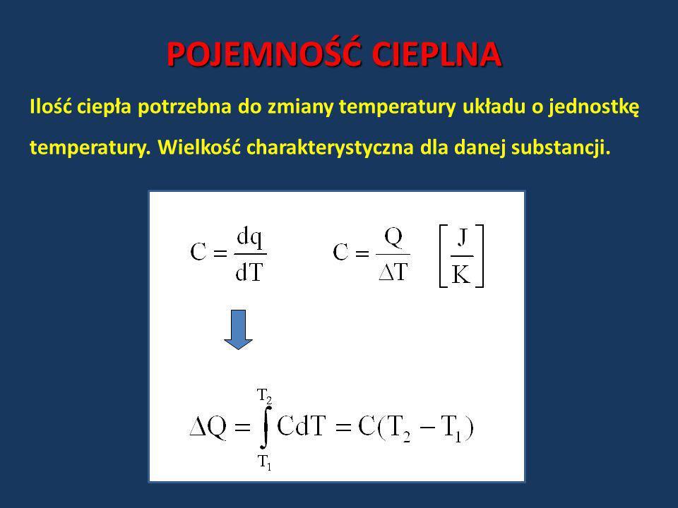 POJEMNOŚĆ CIEPLNA Ilość ciepła potrzebna do zmiany temperatury układu o jednostkę temperatury. Wielkość charakterystyczna dla danej substancji.