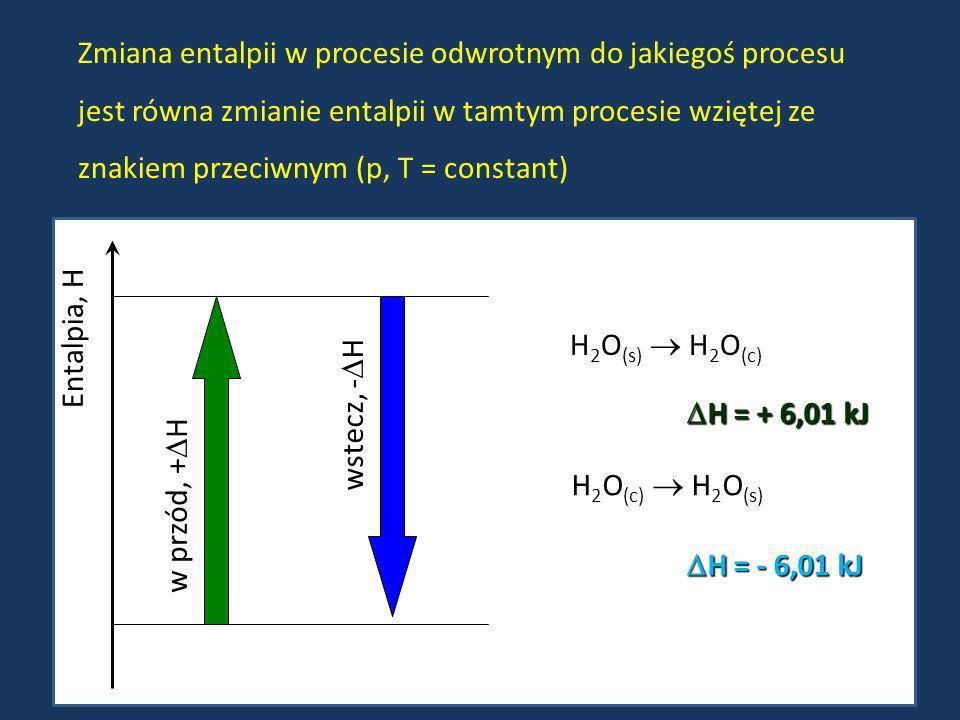 Zmiana entalpii w procesie odwrotnym do jakiegoś procesu jest równa zmianie entalpii w tamtym procesie wziętej ze znakiem przeciwnym (p, T = constant)
