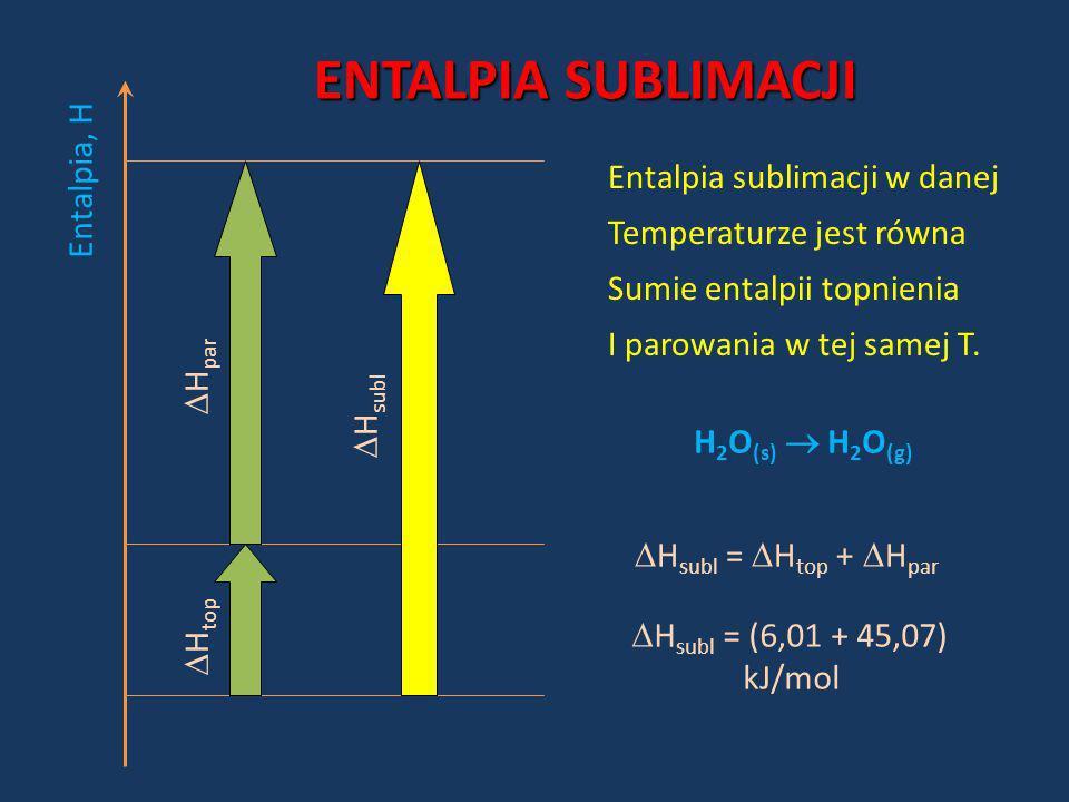 H top Entalpia, H H par H subl Entalpia sublimacji w danej Temperaturze jest równa Sumie entalpii topnienia I parowania w tej samej T. H subl = H top