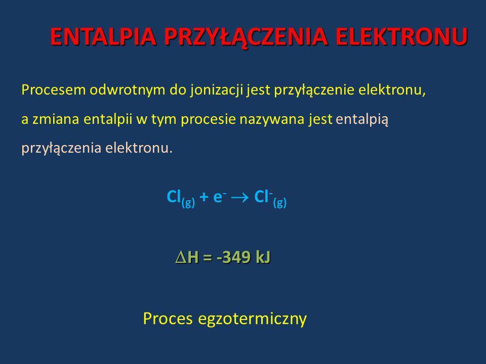 ENTALPIA PRZYŁĄCZENIA ELEKTRONU Procesem odwrotnym do jonizacji jest przyłączenie elektronu, a zmiana entalpii w tym procesie nazywana jest entalpią p