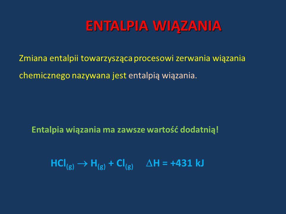 ENTALPIA WIĄZANIA Zmiana entalpii towarzysząca procesowi zerwania wiązania chemicznego nazywana jest entalpią wiązania. Entalpia wiązania ma zawsze wa