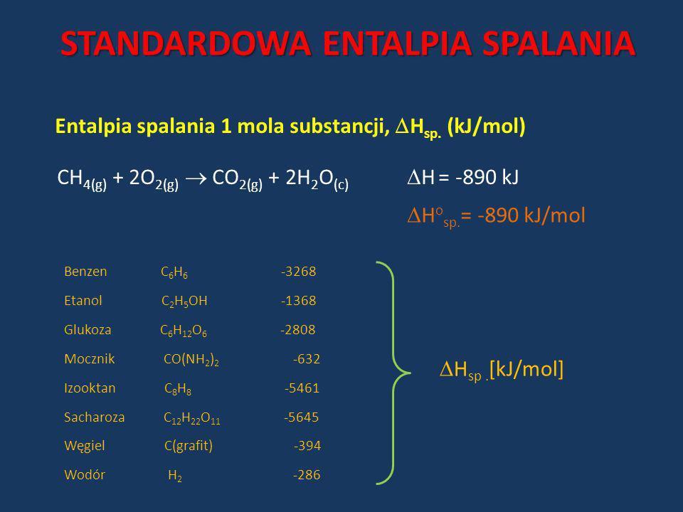 STANDARDOWA ENTALPIA SPALANIA Entalpia spalania 1 mola substancji, H sp. (kJ/mol) CH 4(g) + 2O 2(g) CO 2(g) + 2H 2 O (c) H = -890 kJ H o sp. = -890 kJ