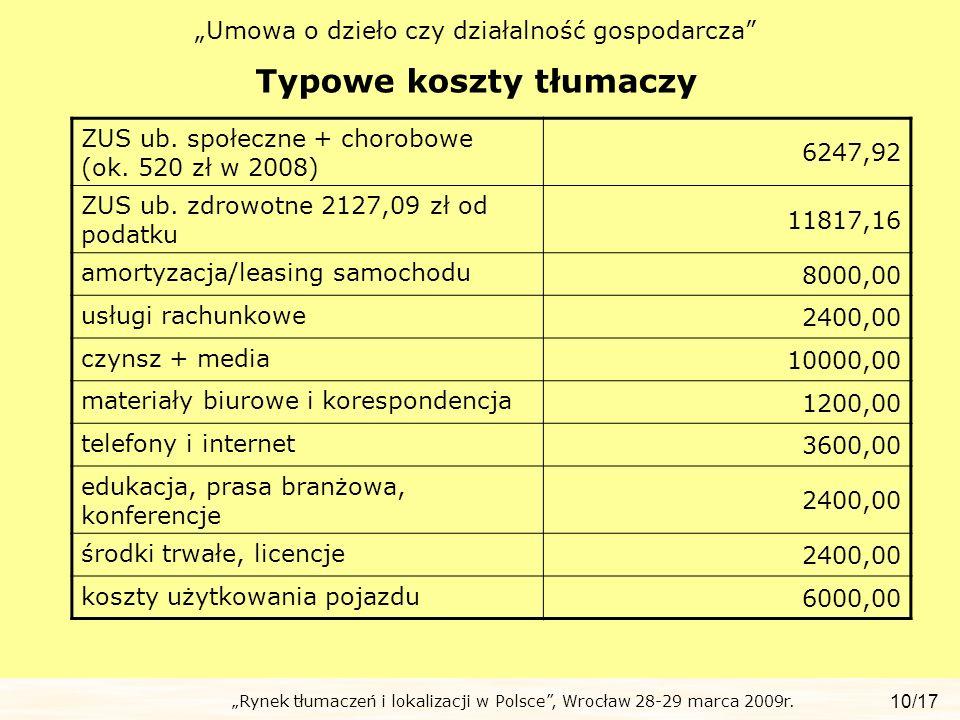 Rynek tłumaczeń i lokalizacji w Polsce, Wrocław 28-29 marca 2009r. Umowa o dzieło czy działalność gospodarcza Typowe koszty tłumaczy 10/17 ZUS ub. spo
