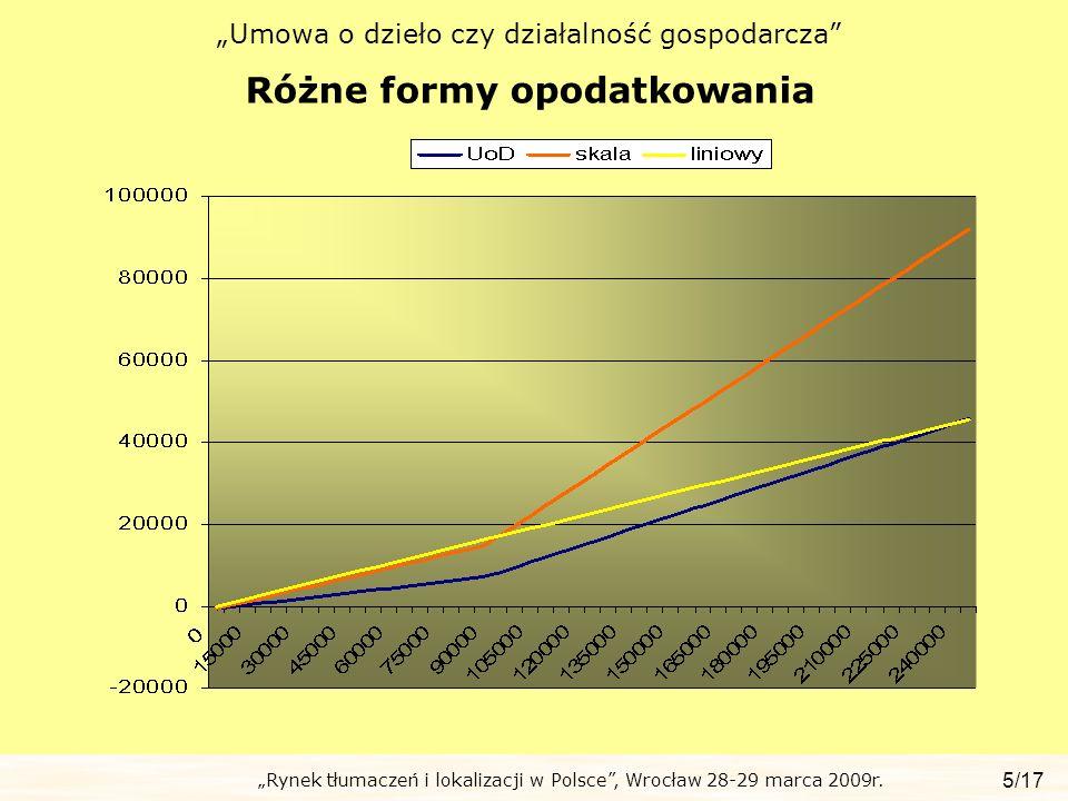 Rynek tłumaczeń i lokalizacji w Polsce, Wrocław 28-29 marca 2009r. Umowa o dzieło czy działalność gospodarcza Różne formy opodatkowania 5/17
