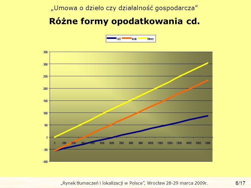 Rynek tłumaczeń i lokalizacji w Polsce, Wrocław 28-29 marca 2009r. Umowa o dzieło czy działalność gospodarcza Różne formy opodatkowania cd. 6/17