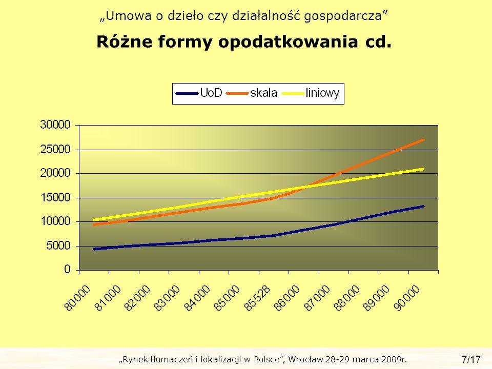Rynek tłumaczeń i lokalizacji w Polsce, Wrocław 28-29 marca 2009r. Umowa o dzieło czy działalność gospodarcza Różne formy opodatkowania cd. 7/17