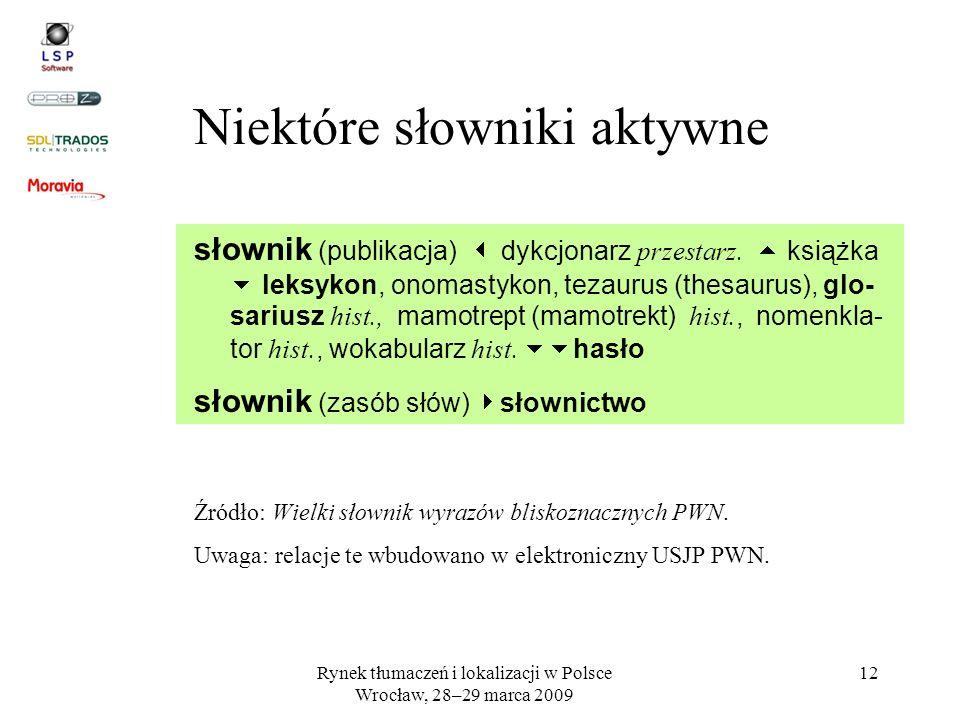 Rynek tłumaczeń i lokalizacji w Polsce Wrocław, 28–29 marca 2009 12 słownik (publikacja) dykcjonarz przestarz. książka leksykon, onomastykon, tezaurus