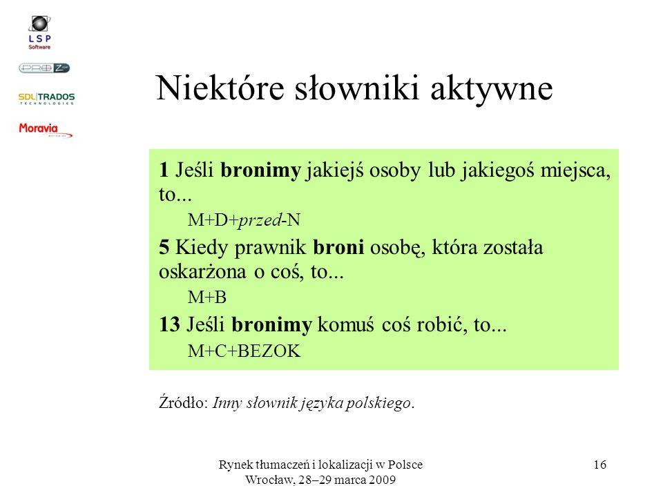 Rynek tłumaczeń i lokalizacji w Polsce Wrocław, 28–29 marca 2009 16 1 Jeśli bronimy jakiejś osoby lub jakiegoś miejsca, to... M+D+przed-N 5 Kiedy praw