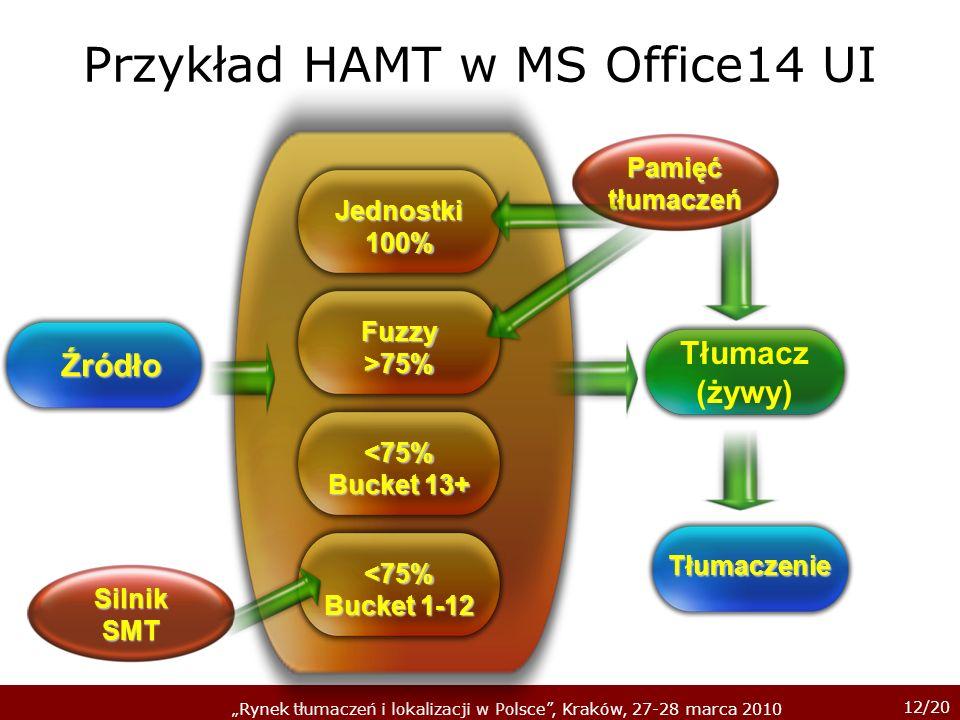 12/20 Rynek tłumaczeń i lokalizacji w Polsce, Kraków, 27-28 marca 2010 Przykład HAMT w MS Office14 UI Źródło Tłumaczenie Pamięćtłumaczeń Tłumacz (żywy