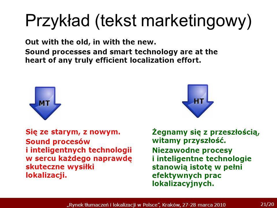 21/20 Rynek tłumaczeń i lokalizacji w Polsce, Kraków, 27-28 marca 2010 Przykład (tekst marketingowy) Out with the old, in with the new. Sound processe