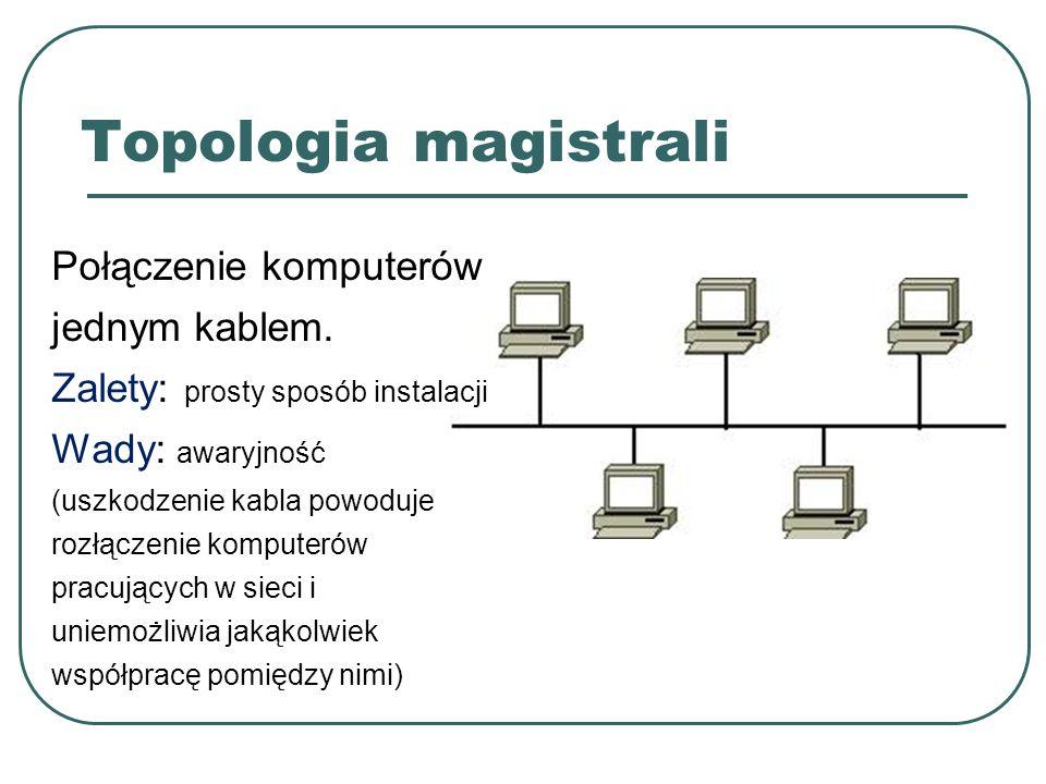 Topologia magistrali Połączenie komputerów jednym kablem. Zalety: prosty sposób instalacji Wady: awaryjność (uszkodzenie kabla powoduje rozłączenie ko