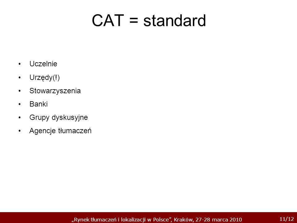 11/12 Rynek tłumaczeń i lokalizacji w Polsce, Kraków, 27-28 marca 2010 CAT = standard Uczelnie Urzędy(!) Stowarzyszenia Banki Grupy dyskusyjne Agencje tłumaczeń