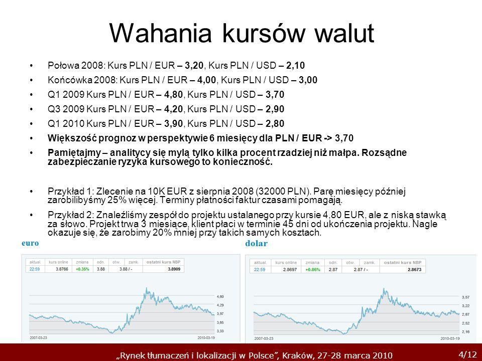 4/12 Rynek tłumaczeń i lokalizacji w Polsce, Kraków, 27-28 marca 2010 Wahania kursów walut Połowa 2008: Kurs PLN / EUR – 3,20, Kurs PLN / USD – 2,10 Końcówka 2008: Kurs PLN / EUR – 4,00, Kurs PLN / USD – 3,00 Q1 2009 Kurs PLN / EUR – 4,80, Kurs PLN / USD – 3,70 Q3 2009 Kurs PLN / EUR – 4,20, Kurs PLN / USD – 2,90 Q1 2010 Kurs PLN / EUR – 3,90, Kurs PLN / USD – 2,80 Większość prognoz w perspektywie 6 miesięcy dla PLN / EUR -> 3,70 Pamiętajmy – analitycy się mylą tylko kilka procent rzadziej niż małpa.