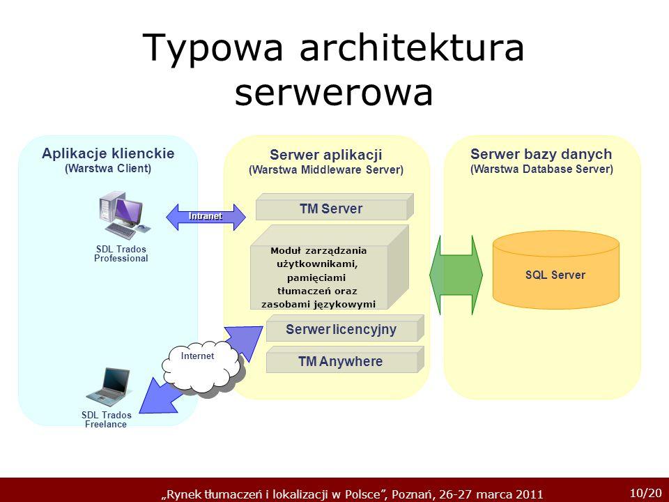 10/20 Rynek tłumaczeń i lokalizacji w Polsce, Poznań, 26-27 marca 2011 Typowa architektura serwerowa Aplikacje klienckie (Warstwa Client) Serwer aplik